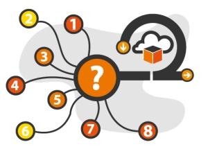 8 questions agile